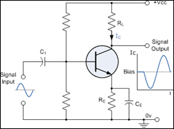 Single-ended amplifier circuit, a class A amplifier circuit.